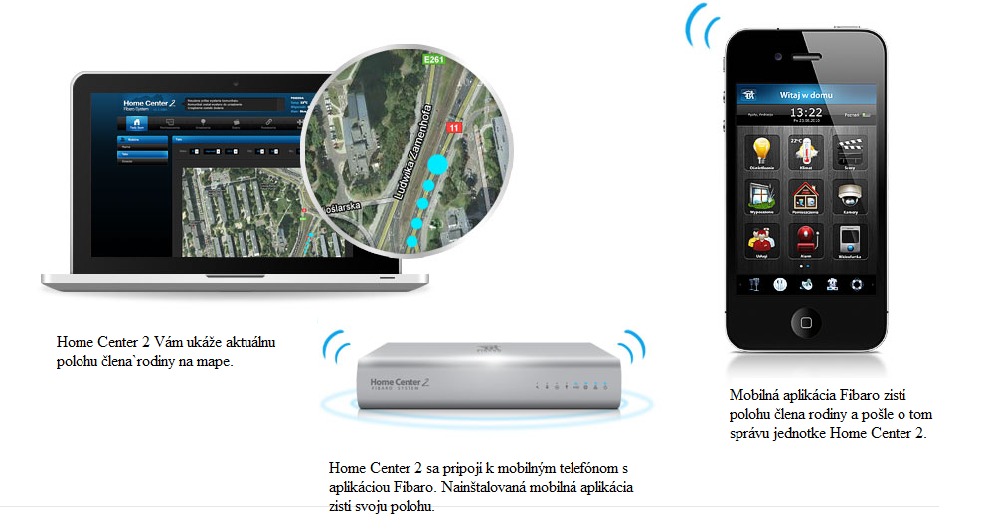 Fibaro home center 2 ovládanie cez notebook alebo mobil
