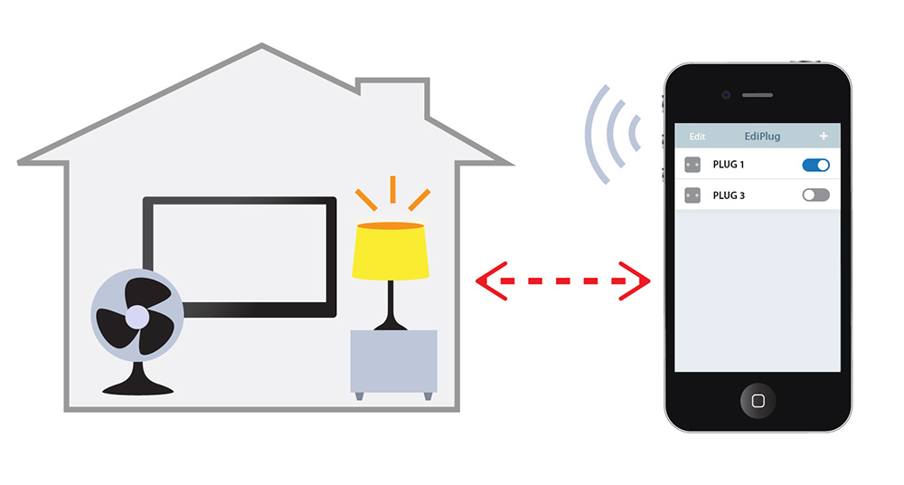 ovládanie domu zásuvkou edimax smartplug